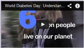 World Diabetes Day: Understand Diabetes, Get Involved