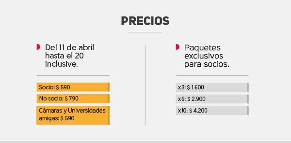PRECIOS - SMSummit 2016