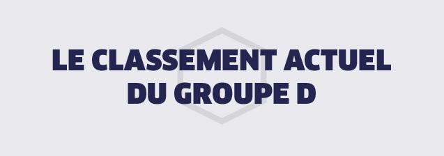 LE CLASSEMENT ACTUEL DU GROUPE D