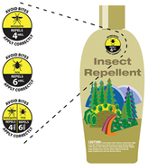repellency graphic