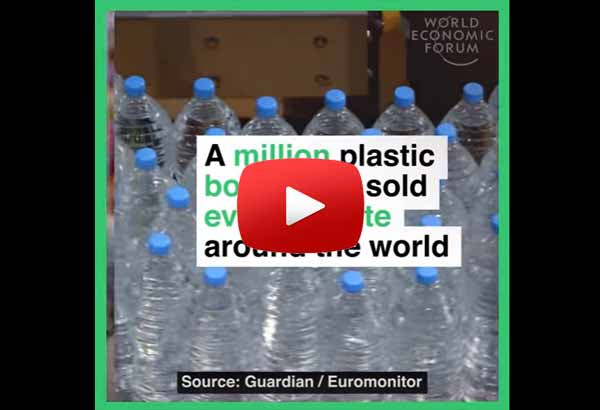million plastic bottles purchased per minute
