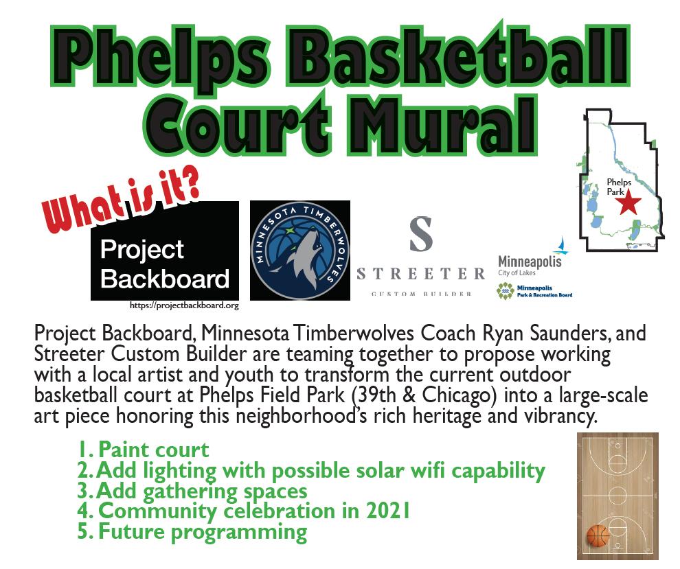 phelps park mural survey