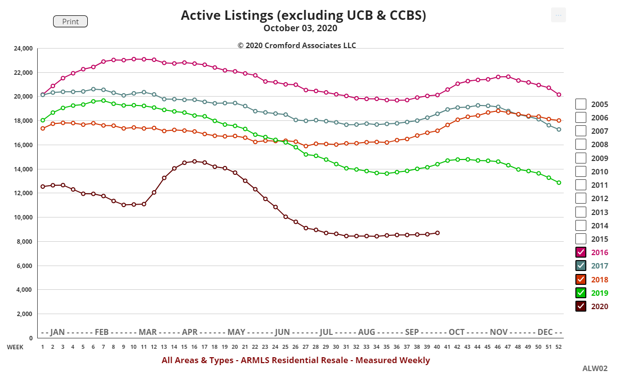 active%20listings%2010-4.PNG