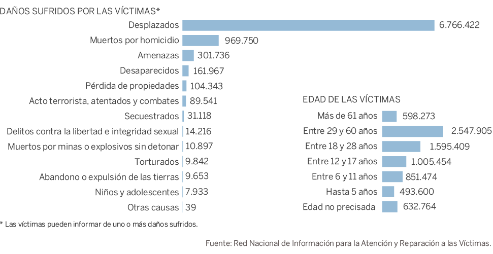 FARC-Datos.png