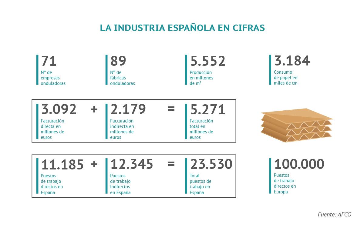 LA-INDUSTRIA-ESPANOLA-EN-CIFRAS.jpg