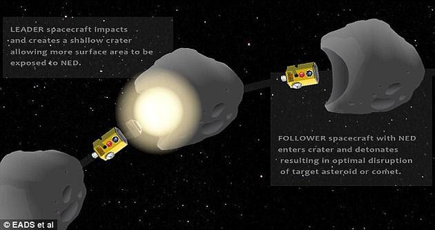 ngo1 - La nave espacial que podria salvar a la humanidad