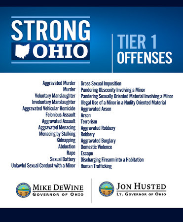 STRONG Ohio Tier I Offenses