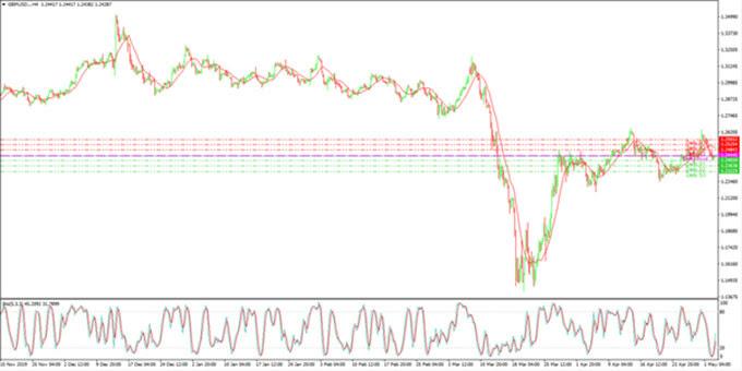trading-chart