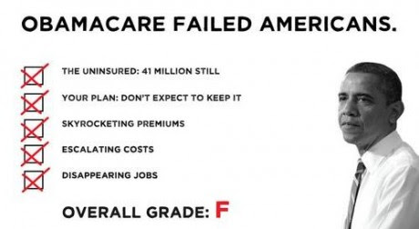 Obamacare Report Card - Facebook