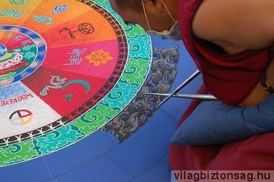 Mandala a világvallások szimbolikájával