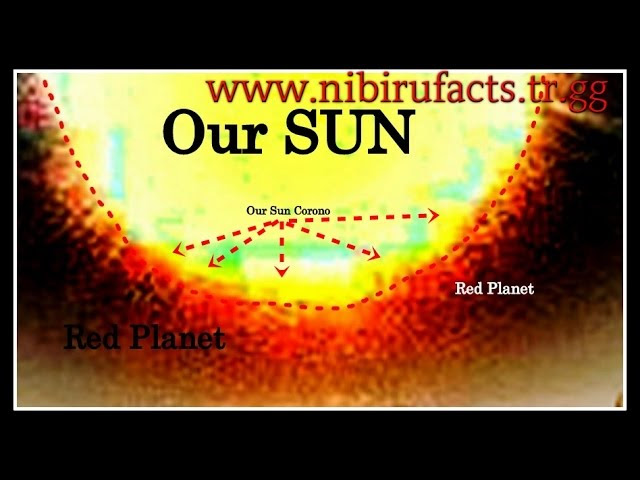NIBIRU News ~ NASA reveals, Anonymous message about Planet X   plus MORE Sddefault