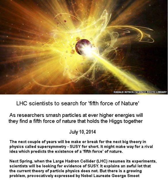 LHC Experiments