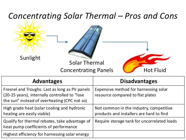Image result for solar thermal power plants pros and cons