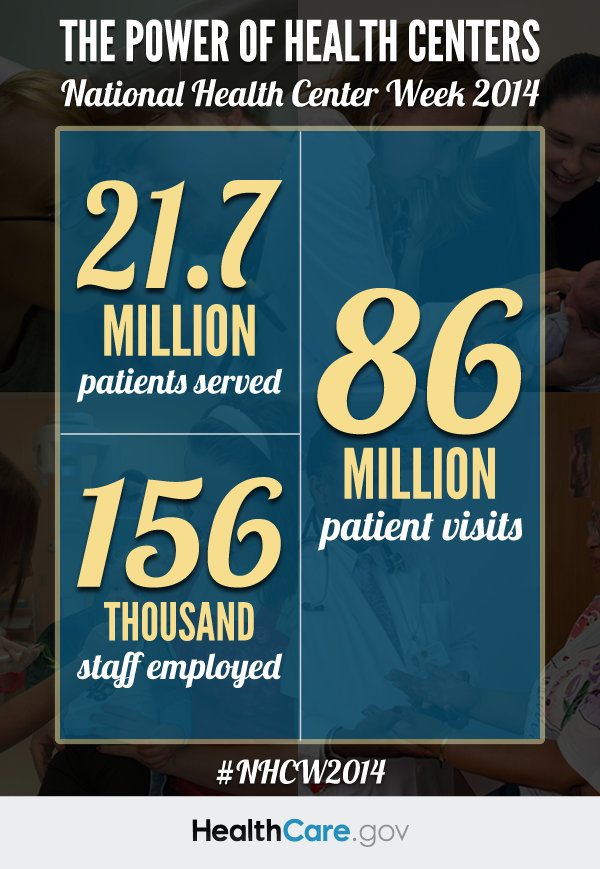 The Power of Health Centers