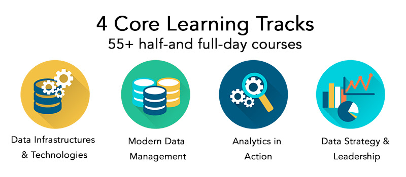 View the Core Learning Tracks