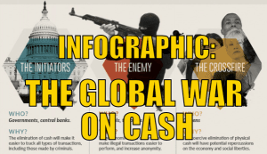 infographic__the_global_war_on_cash