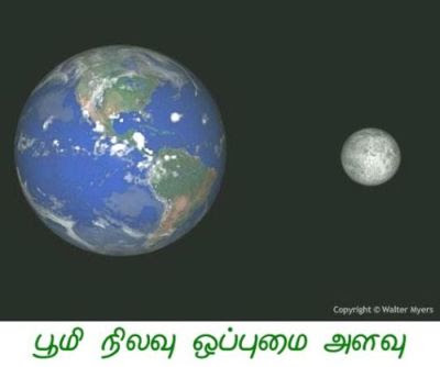 fig-1-relative-sizes-of-earth-moon