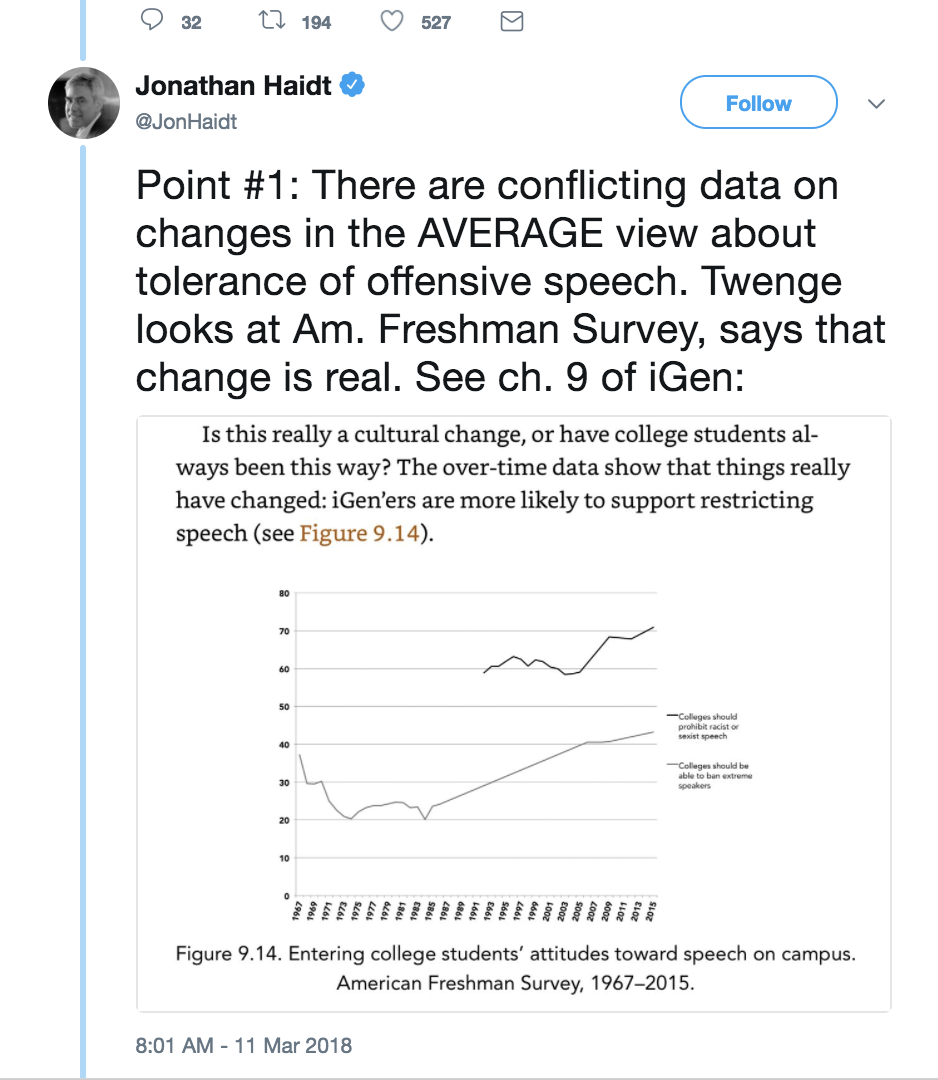 """""""New Study Proves It: We're Pretty Easy To Fool"""" - Annie's Newsletter, March 16th, 2018"""