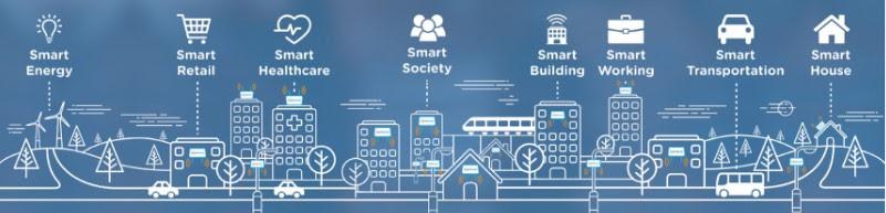 Accelleran   Accelleran and Eurona Telecom show live 3 5GHz Smart