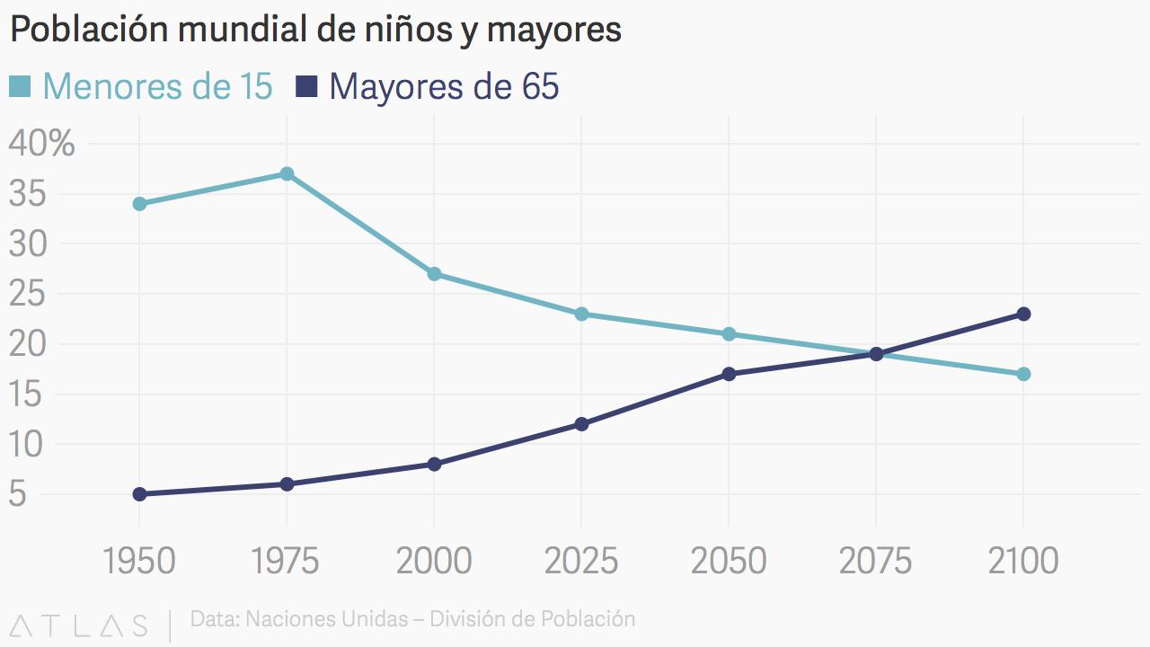 Demografía-ReversiónHistórica.png