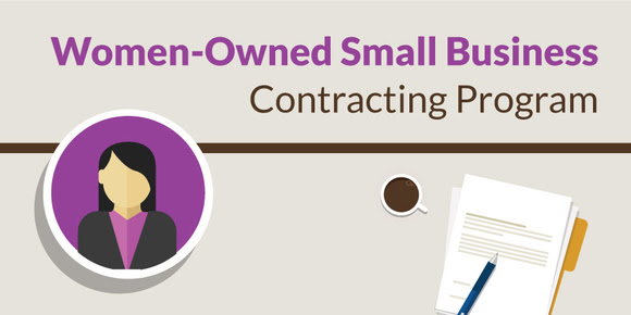 Women-Owned Small Business Contracting Program