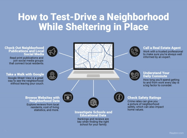 How to Test-Drive a Neighborhood While Sheltering in Place [INFOGRAPHIC]   MyKCM