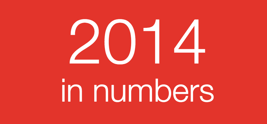 2014 in numbers