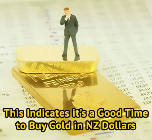 Buy gold in NZ