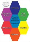 Federal Sector Advocacy: The Boxed Set