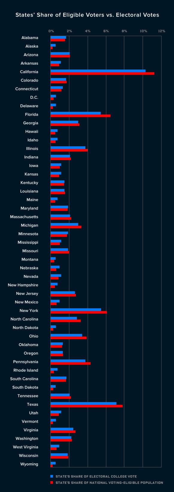 Electoral-College-Graph-SM-Header-2x.jpg