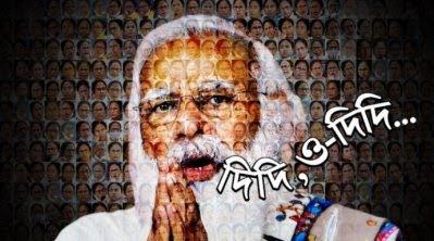 গ্রাফিক: আনন্দবাজার