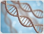 Gene editing tool used to detect cancer