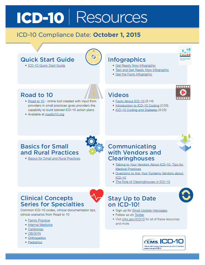ICD-10 News: CMS ICD-10 Resources