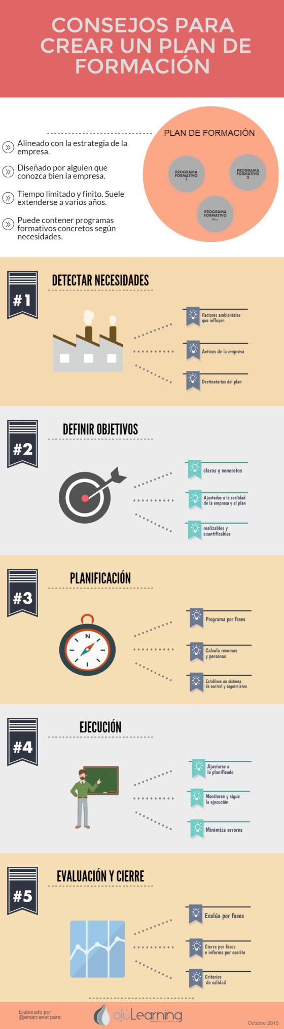 Consejos para elaborar un Plan de Formación