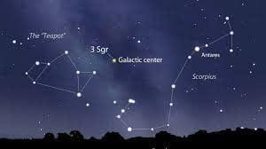 sagittarius-scorpio-gc