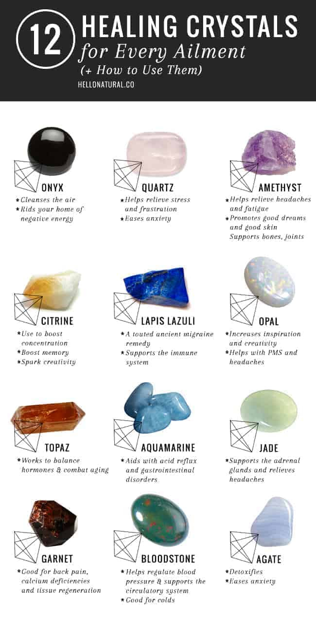 12 Healing Crystals for Every Ailment (+ How to Use Them)