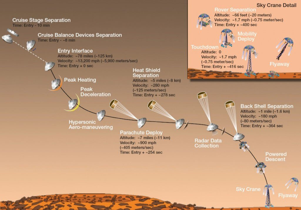 China's First Mars Lander is Going to be Called