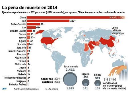 pena de muerte 2014