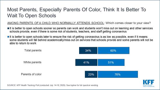 poll_new_covid_schools1