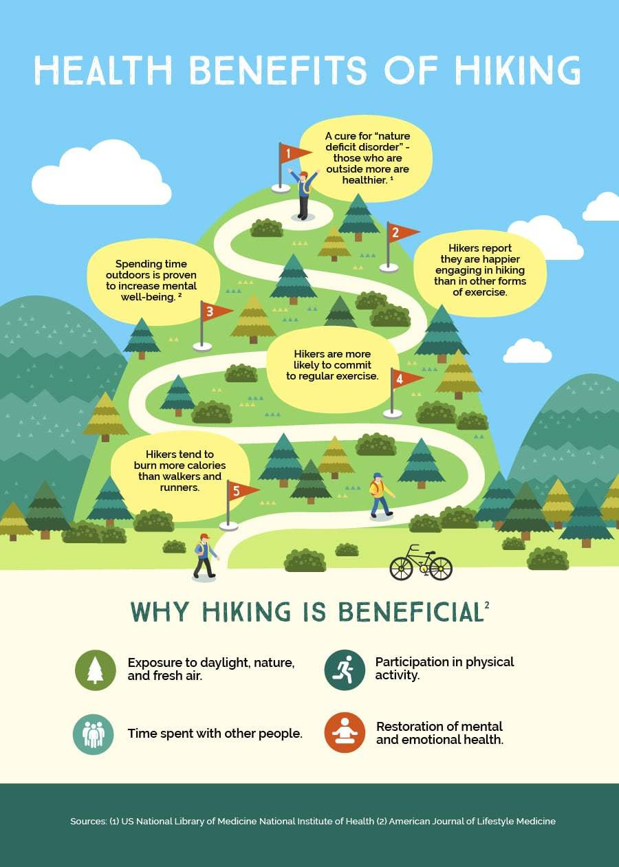 health-benefits-hiking-info-1-100-1