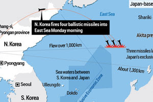 N. Korea fires four missiles into East Sea