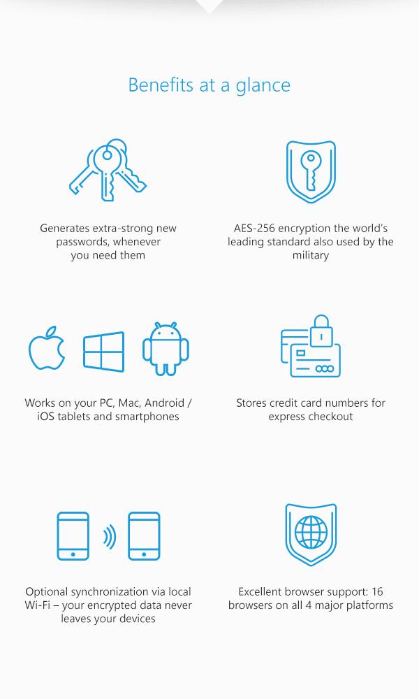 Sticky Password Premium Benefits