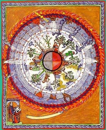 Tending the tree of Life by Hildegard of Bingen
