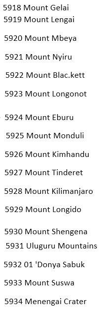 MountTbl1 (32K)