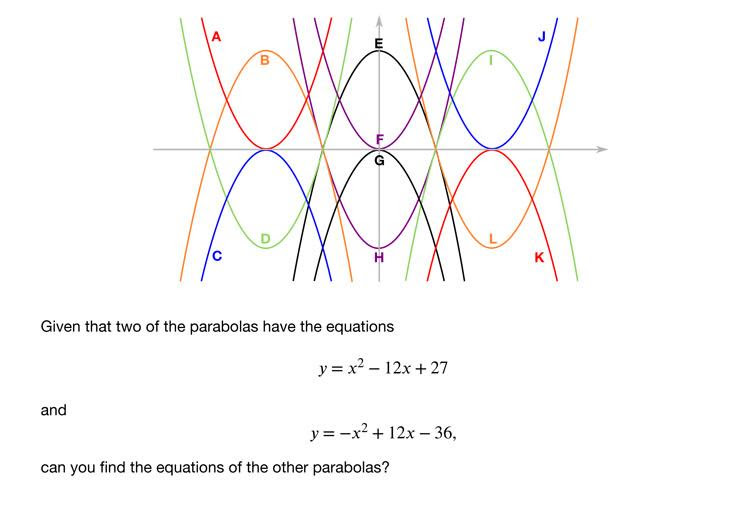 Which Parabola image