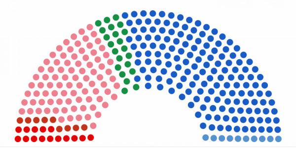 Αποτελέσματα εκλογών 2019: Οι έδρες των κομμάτων ανά εκλογική περιφέρεια
