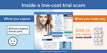 Inside a low-cost trial scam link to infographic