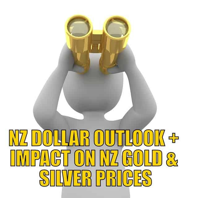 NZ Dollar Outlook