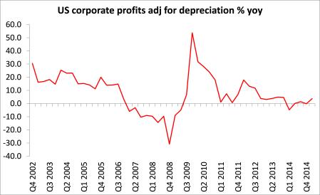 Lucros corporativos nos EUA