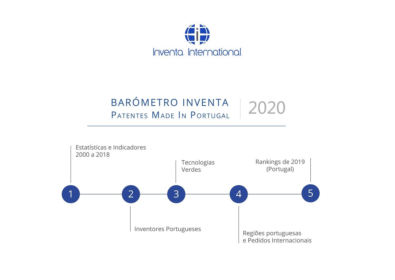 Inventa International lança Barómetro Patentes Made in Portugal 2020